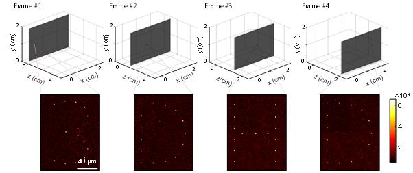 Projected 3D image by exploiting volume speckles fields. 3D image projected in a volume of 2 cm × 2 cm × 2 cm with the viewing angle of 35°. The image size and the viewing angle can be simultaneously enhanced when complex light scattering is introduced. By controlling the input light impinging on optical diffusers, a specific 3D image is generated. Credit: HS Yu et al. [1]